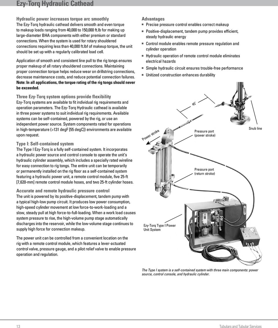 Drilco Tubulars And Tubular Services Catalog Pdf Simple Hydraulic Diagram Basic Circuit Lbf Of Makeup Torque The Unit Should Be Set Up With A Regularly Calibrated Load 19 Ezy Torq