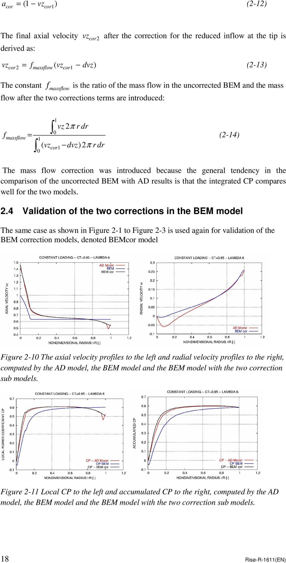 Two Modifications Of The Bem Method Based On Validation With Results Circuit Description Schematic Page 3 Pitchreference Oscillator And Correction Was Introduced Because General Tendency In Comparison Uncorrected Ad