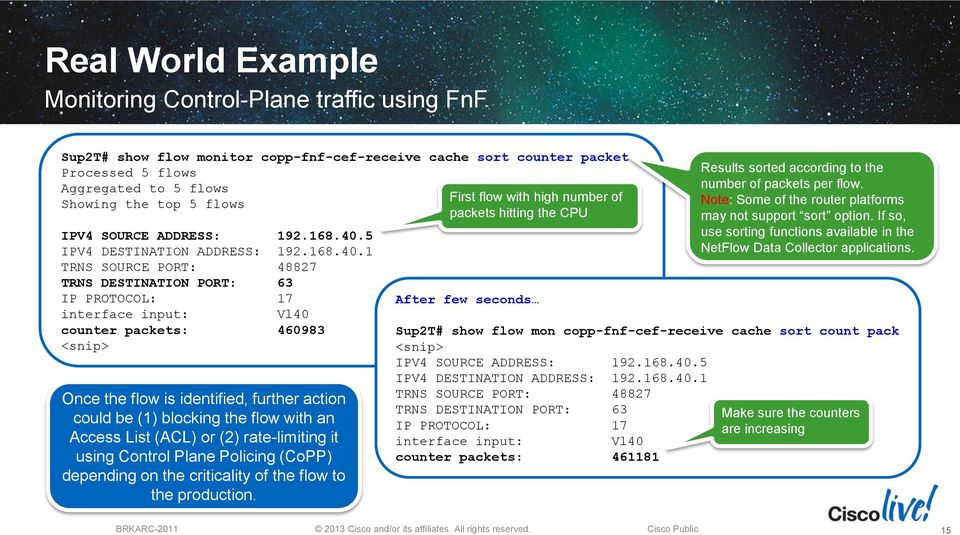 Overview of Troubleshooting Tools in Cisco Switches and
