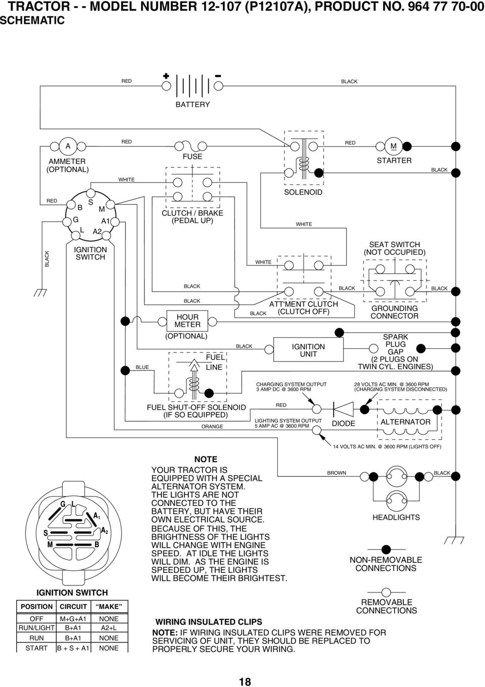 Illustrated Parts Breakdown Partner 120 Hp 42 Mower Deck Lawn Troy Built Solenoid 12 Volt Wiring Diagram 00 Rpm Charging System Disconnected Fuel Shut Off If So