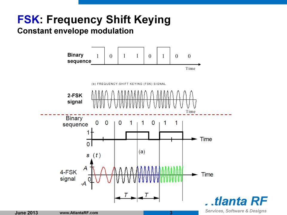 Link Budget Analysis: Digital Modulation, Part 2  Atlanta RF