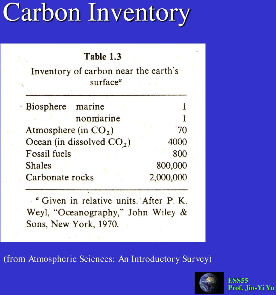 An introductory science survey pdf atmospheric