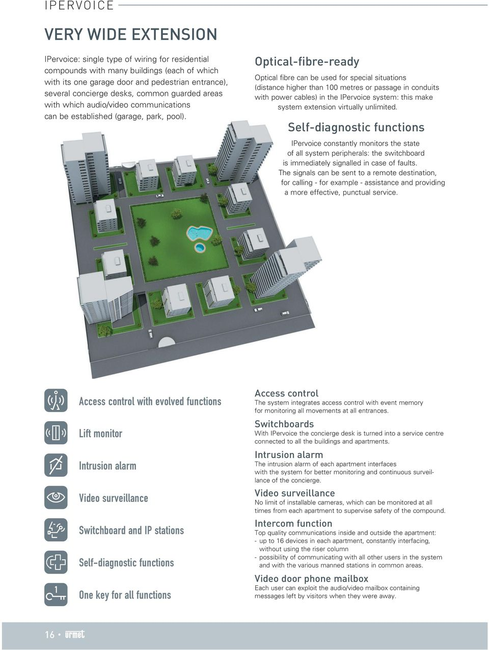 Digivoice Large Residential Compounds With Several Entrances And Garage Electrical Wiring Besides Plans Moreover Motion Optical Fibre Ready Can Be Used For Special Situations Distance Higher 10 Integrated Systems External