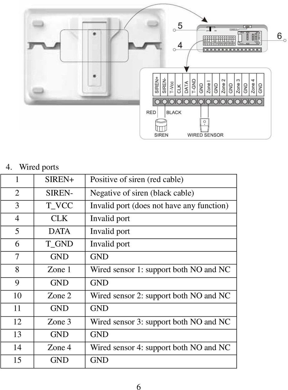 Wired sensor 1: support both NO and NC 9 GND GND 10 Zone 2 Wired sensor 2: support both NO and NC 11 GND GND 12