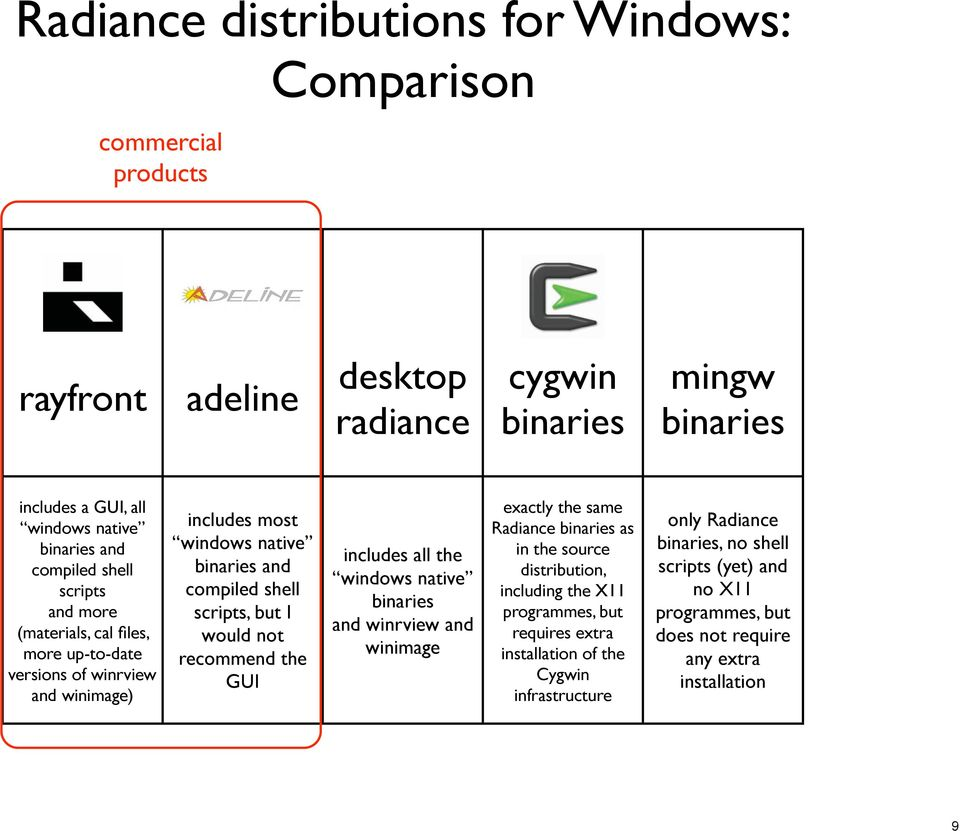 A survival guide to Radiance on Windows  When you have