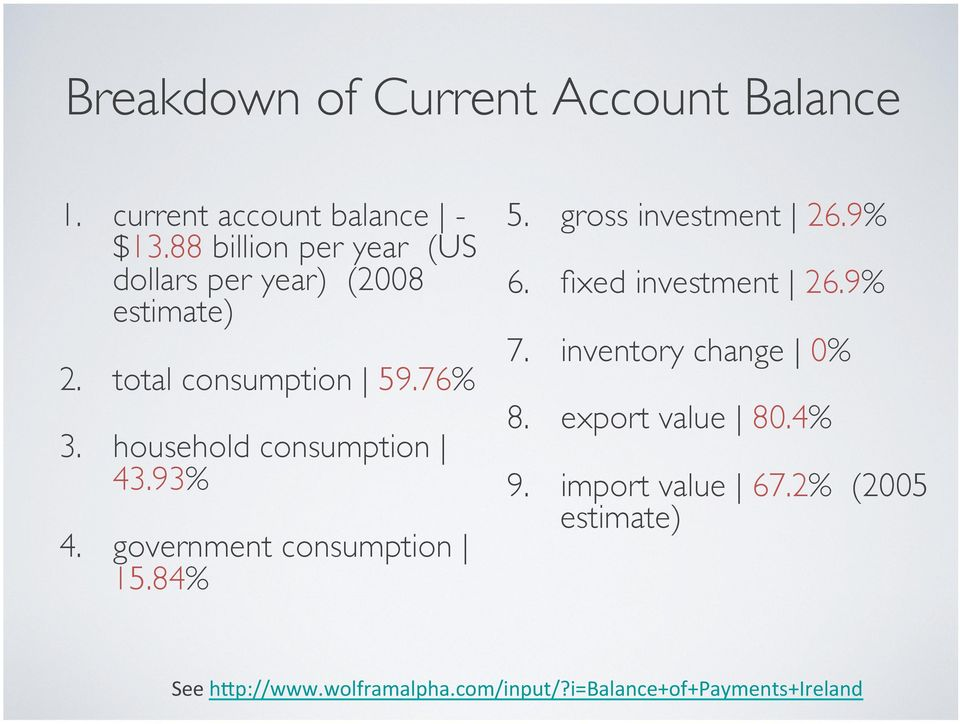 household consumption 43.93% 4. government consumption 15.84% 5. gross investment 26.9% 6.