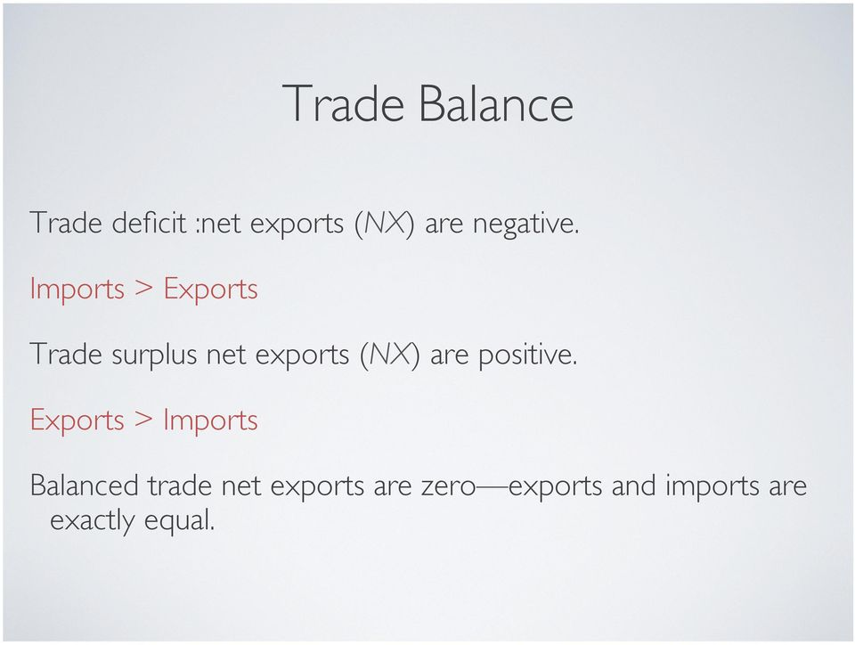 Imports > Exports Trade surplus net exports (NX) are