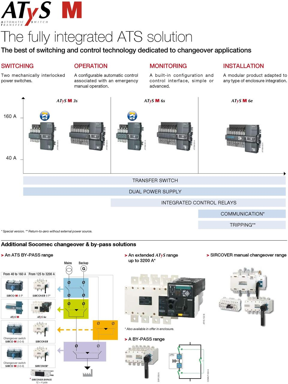 Single And Three Phase Modular Automatic Transfer Switch From 40 To Ups Ats Circuit Diagram A Product Adapted Any Type Of Enclosure Integration