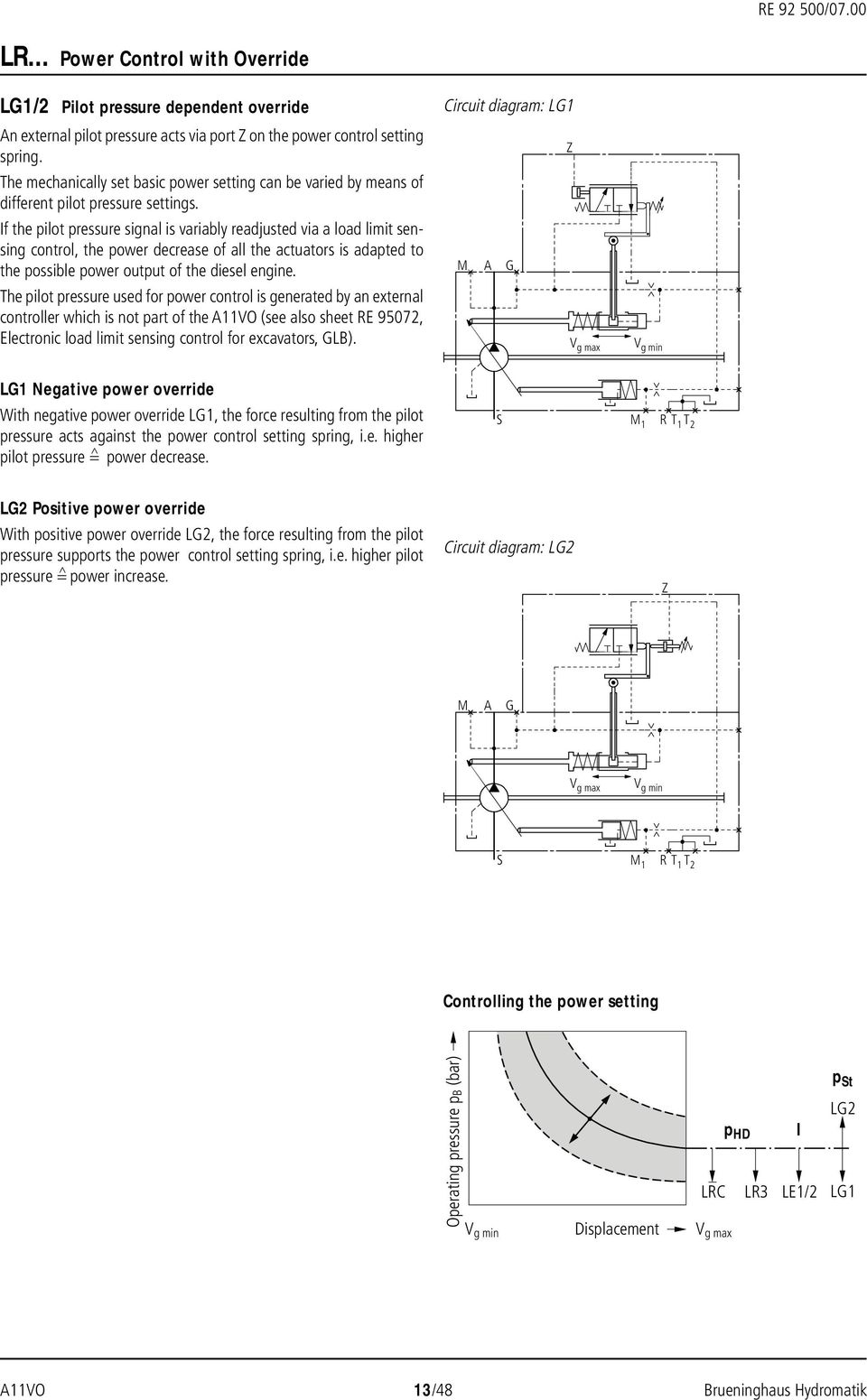 Brueninghaus Hydromatik Variable Displacement Pump A11vo Re For Electronic Load Circuit Diagram If The Pilot Pressure Signal Is Variably Readjusted Via A Limit Sensing Control