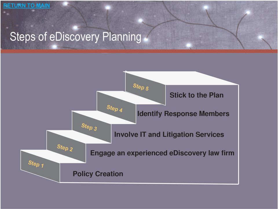 Involve IT and Litigation Services Step 2 Engage