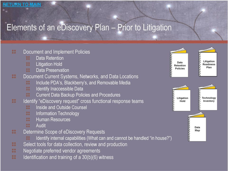 Counsel Information Technology Human Resources Audit Determine Scope of ediscovery Requests Identify internal capabilities (What can and cannot be handled in house?
