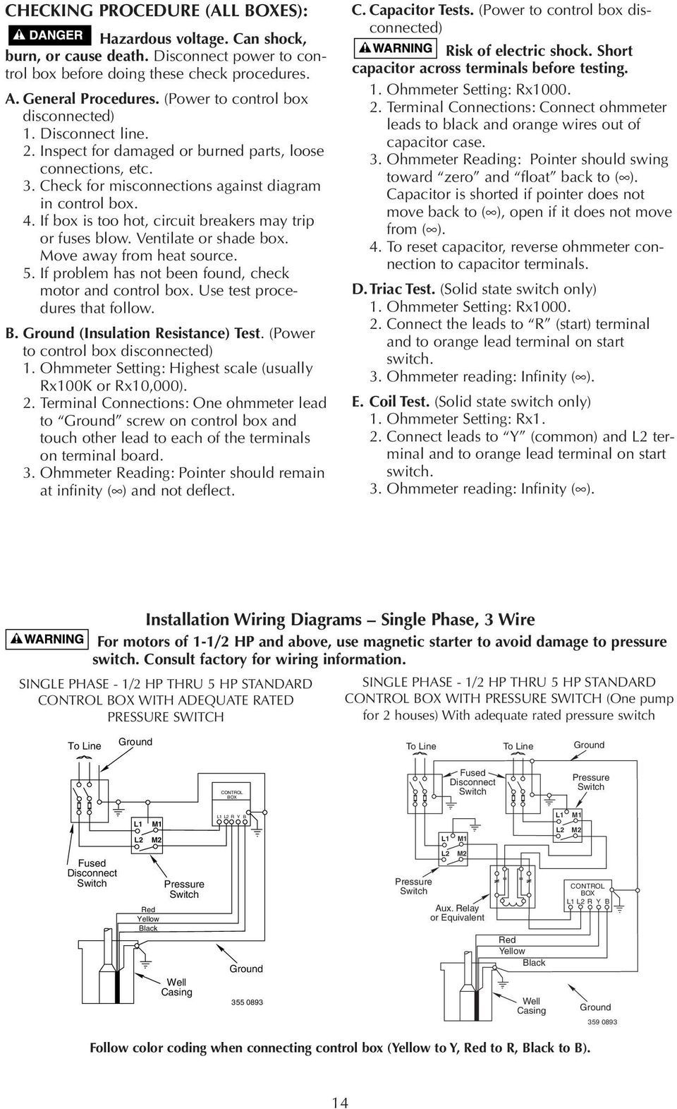 Owners Manual Installation And Operating Instructions 4 Diagrams Three Phase Motors Ydelta 6 Leads Us If Box Is Too Hot Circuit Breakers May Trip Or Fuses Blow Ventilate 15 Wiring Single 3 Wire For