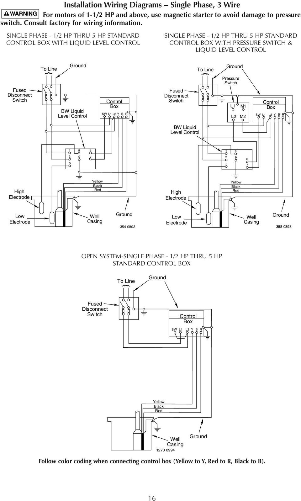Owners Manual Installation And Operating Instructions 4 Diagrams Three Phase Motors Ydelta 6 Leads Us Pressure Bw Liquid Level Control Box Sw L1 L2 Y B R M1 M2 17 Wiring