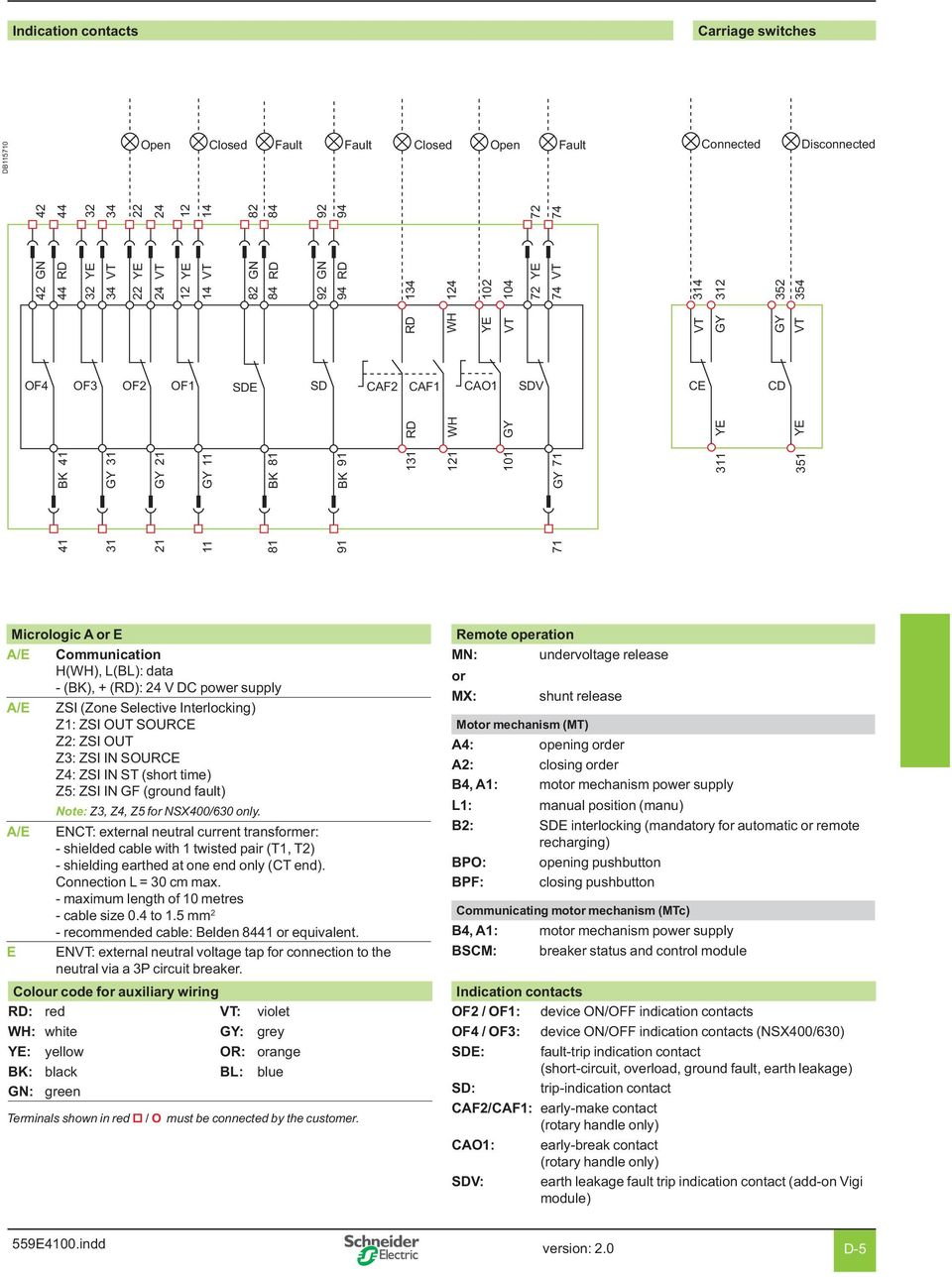 Ground Monitor C120 Wiring Diagram Trusted Schematics Telma Diagrams Compact Nsx Contents Pdf Dvd