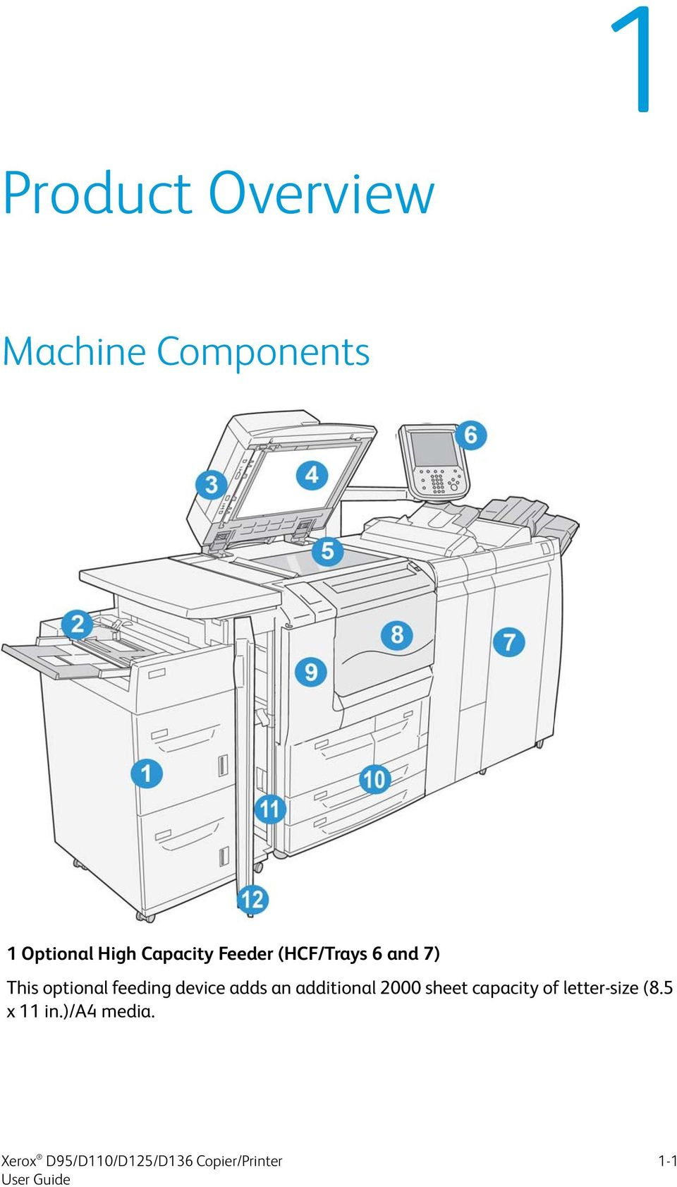 Xerox drivers d95   Specifications for Xerox D95A/D110/D125