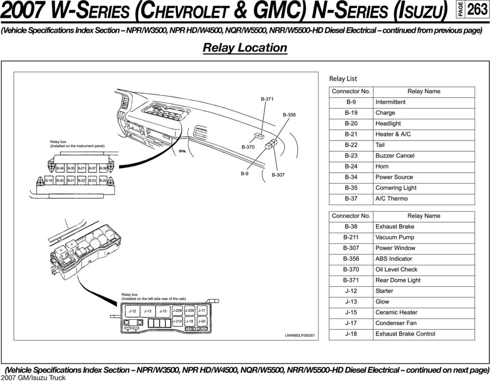 2007 W-SERIES (CHEVROLET & GMC) N-SERIES (ISUZU) 250 NPR ... on 1994 isuzu npr blower motor wiring diagram, isuzu npr tail light wiring diagram, isuzu npr fuel tank diagram, isuzu axiom fuel pump wiring diagram, isuzu npr relay diagram, isuzu npr fuse box diagram, isuzu npr diesel fuel pump, isuzu npr abs wiring diagram,