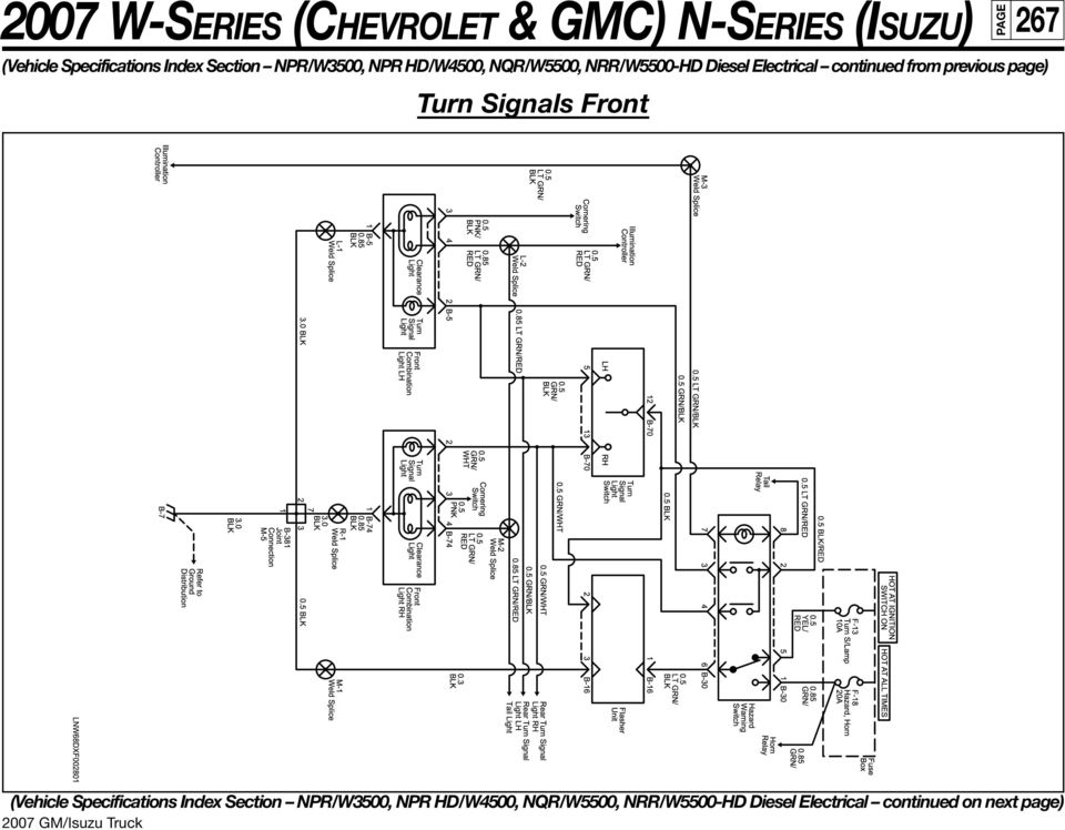 2007 w-series (chevrolet & gmc) n-series (isuzu) 250 npr/w3500, npr hd/w4500,  nqr/w5500, nrr/w5500-hd diesel electrical symbols - pdf free download  docplayer.net