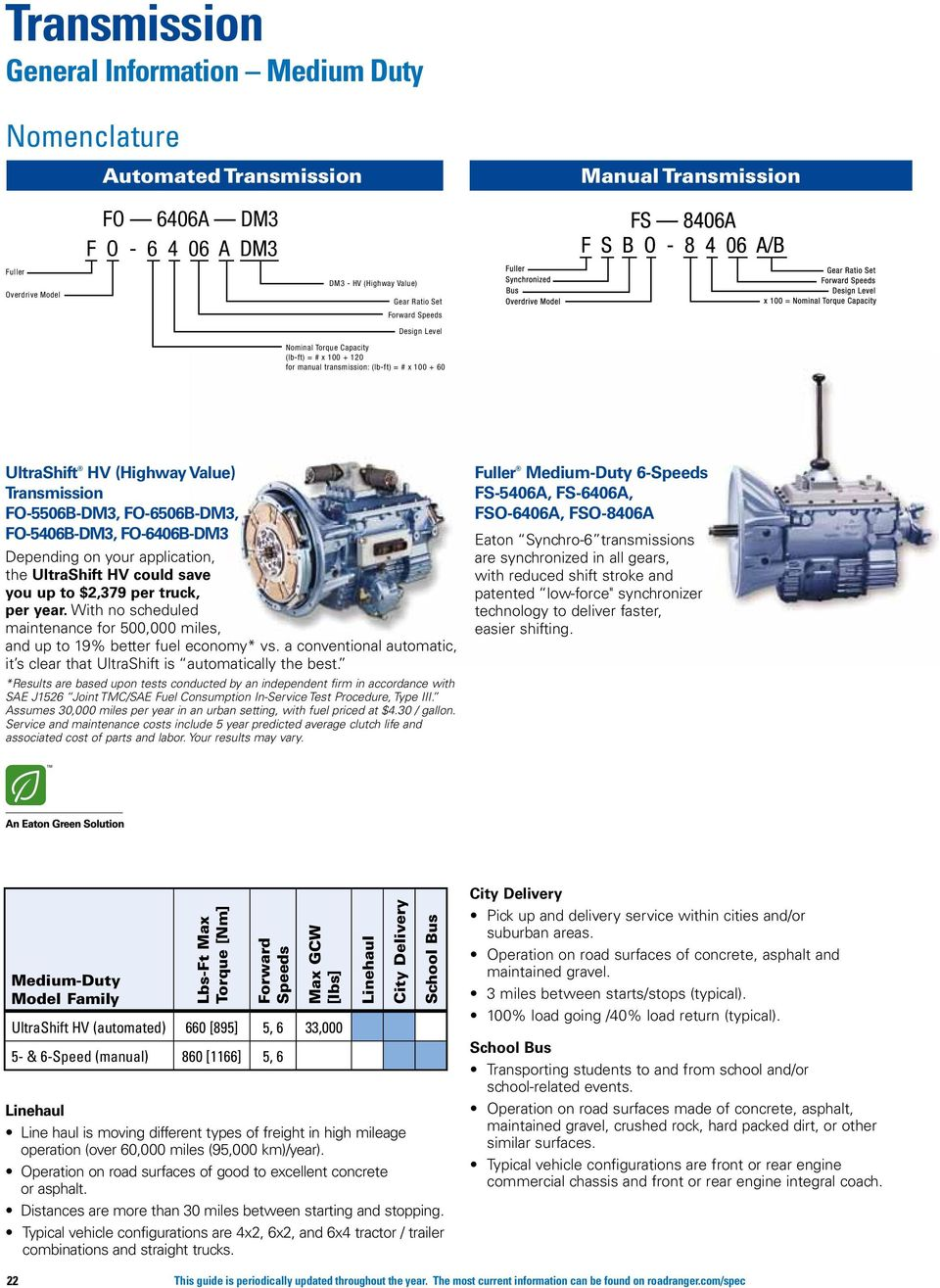 Transmission General Information Heavy Duty Automated Pdf Free Download