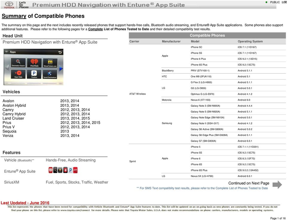 Phone Compatibility List  For all Entune App Suite Capable Head