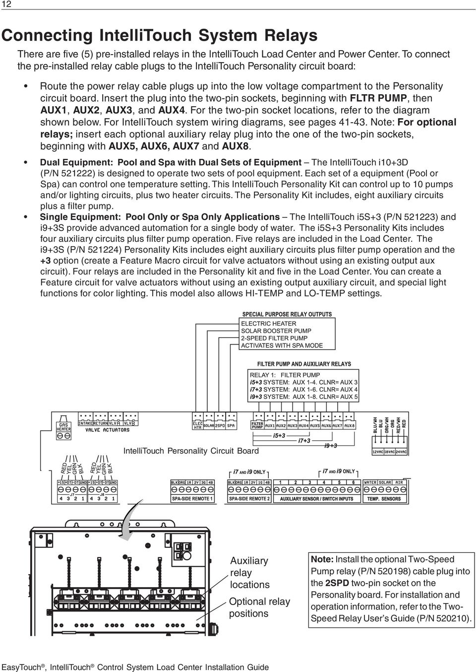 Intellitouch Wiring Diagrams Diagram Hot Tub Control Panel Librarieseasytouch And Pool Spa System With