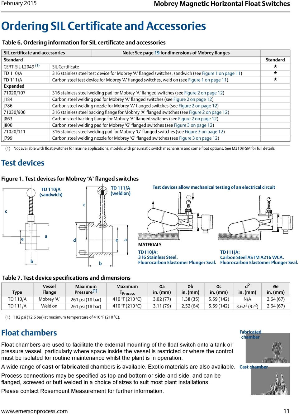 Mobrey Magnetic Horizontal Float Switches Pdf Water Storage Tanks Along With Pump Latching Relay Circuit 316 Stainless Steel Test Device For A Flanged Sandwich See Figure 1