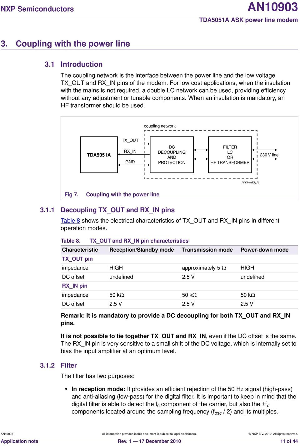 An Tda5051a Ask Power Line Modem Document Information Pdf Broadband Powerline When Insulation Is Mandatory Hf Transformer Should Be Used Coupling Network Tx Out