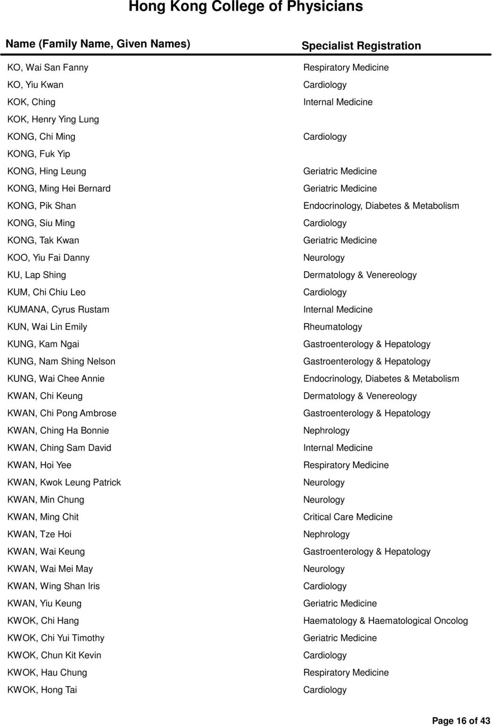Hong Kong College of Physicians - PDF