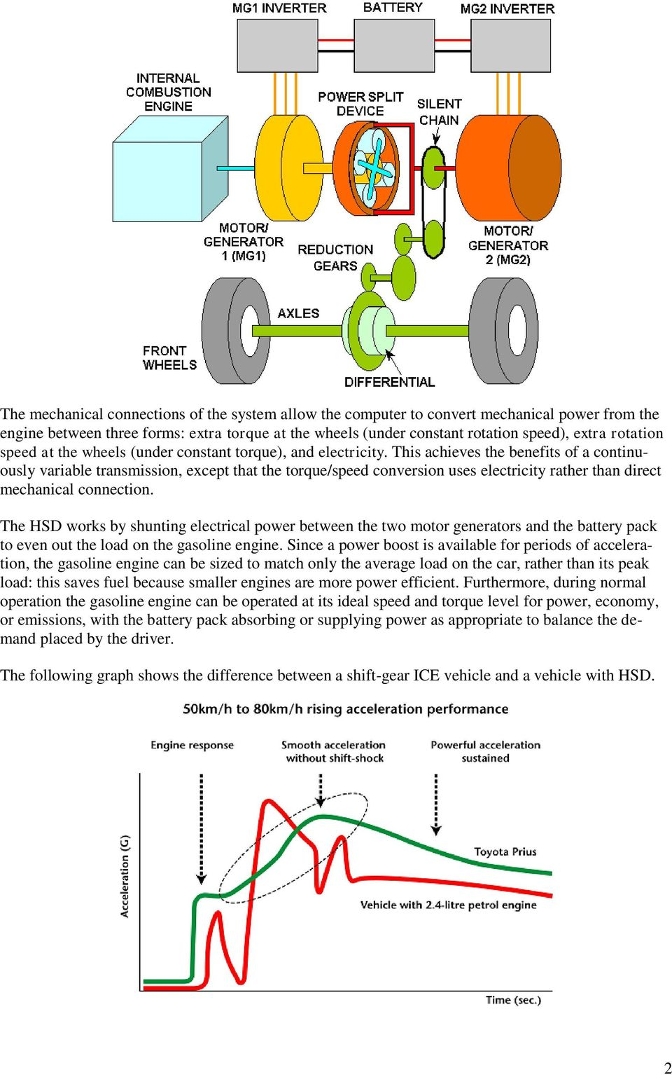 Case Study Toyota Hybrid Synergy Drive Pdf Combustion Engine Diagram For Idiots This Achieves The Benefits Of A Continuously Variable Transmission Except That Torque Speed