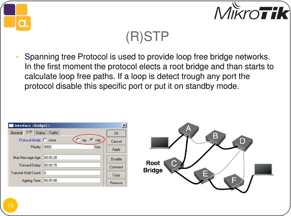 Mikrotik For Loop
