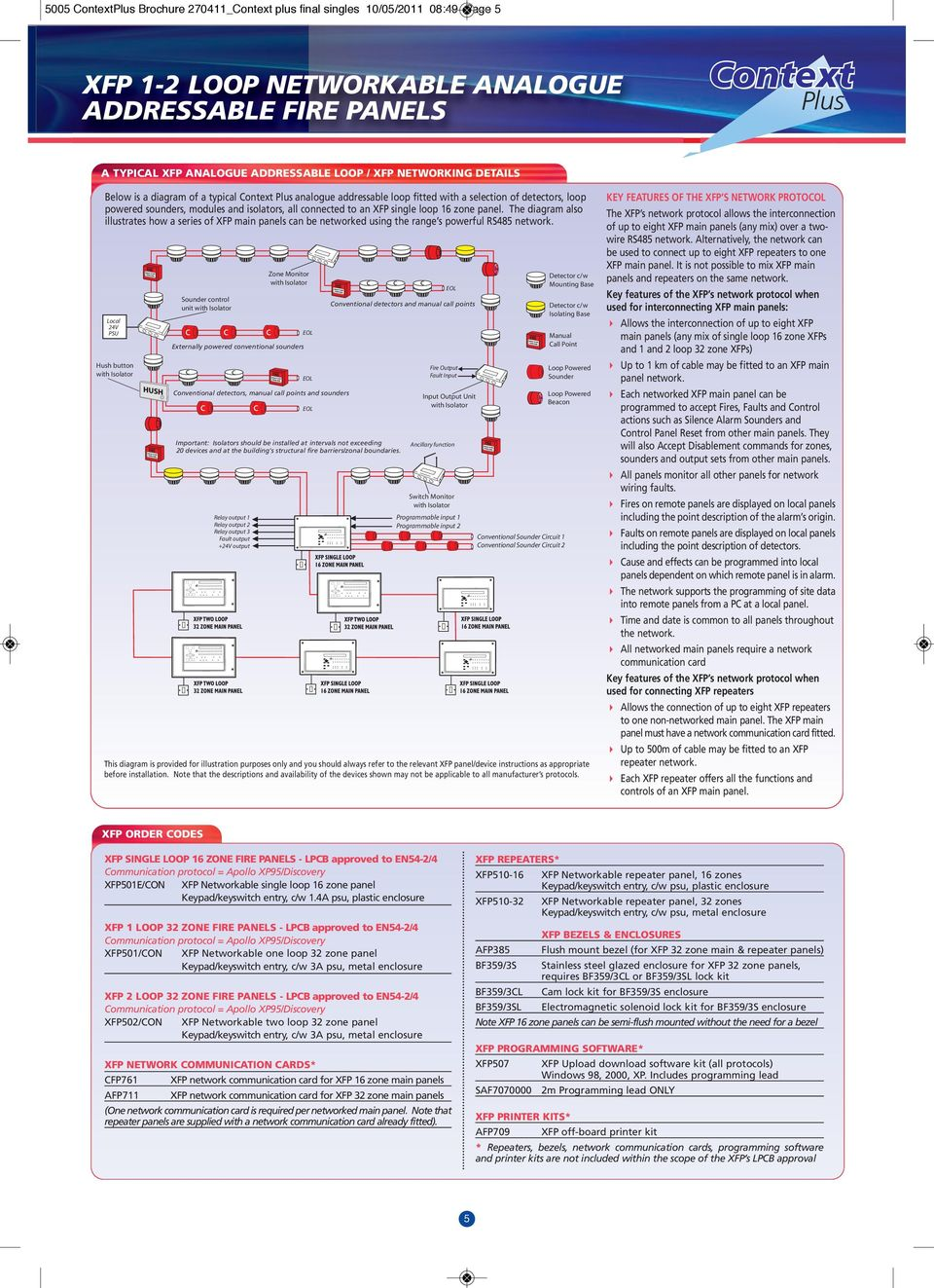 Context Plus Fire Catalogue Analogue Addressable Apollo Smoke Detector Wiring Diagram The Also Illustrates How A Series Of Xfp Main Panels Can Be Networked Using