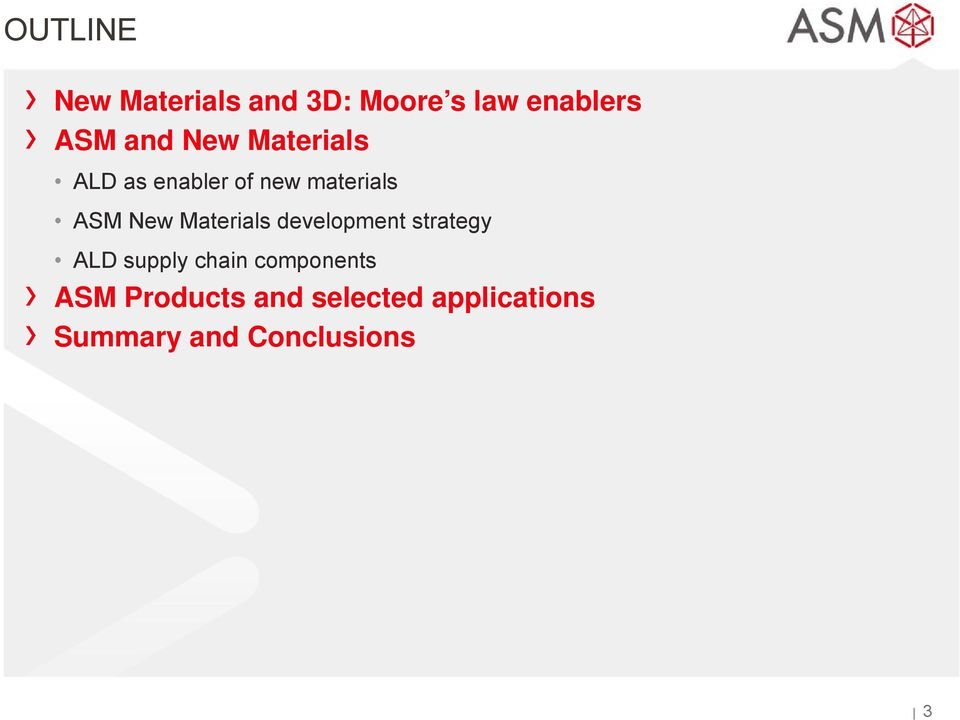 Advanced Wafer Processing With New Materials Asm International