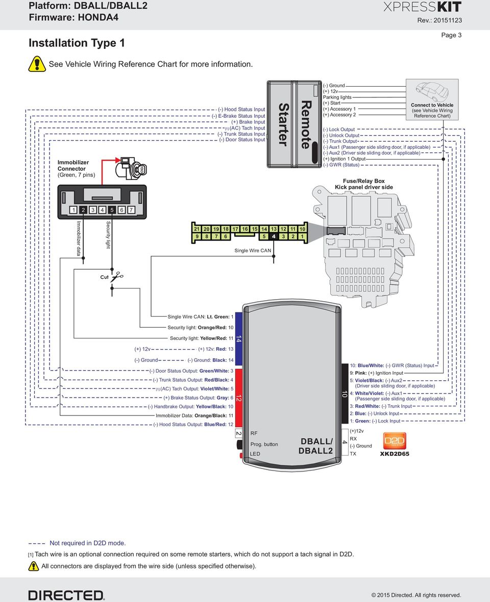 Vehicle Application Guide Installation Type 1 2 3 Viper Door Relay Wiring Diagram Parking Lights Start Accessory