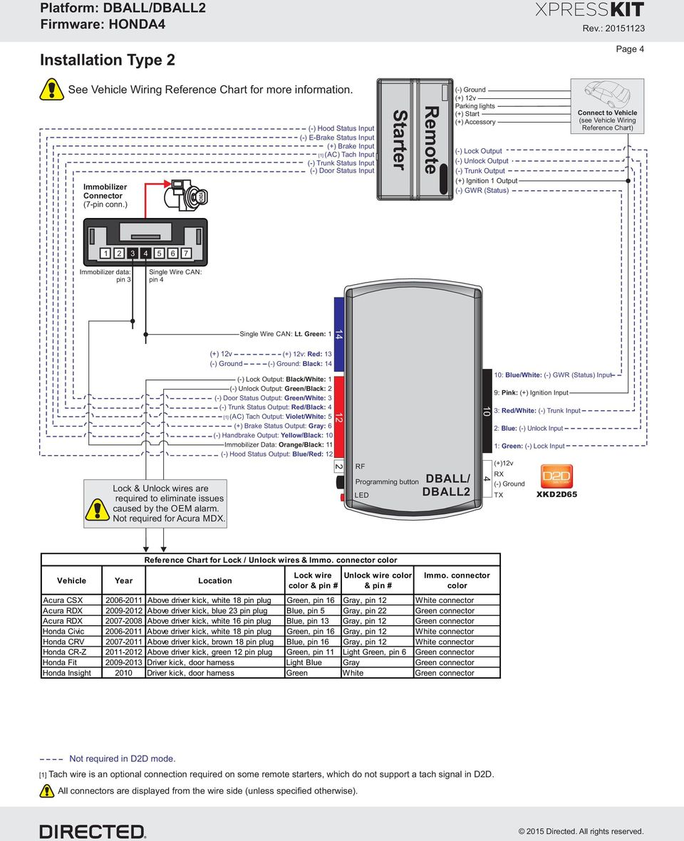 Vehicle Application Guide Installation Type 1 2 3 Acura Mdx Multiplex Control System Wiring Lock Output Unlock Trunk