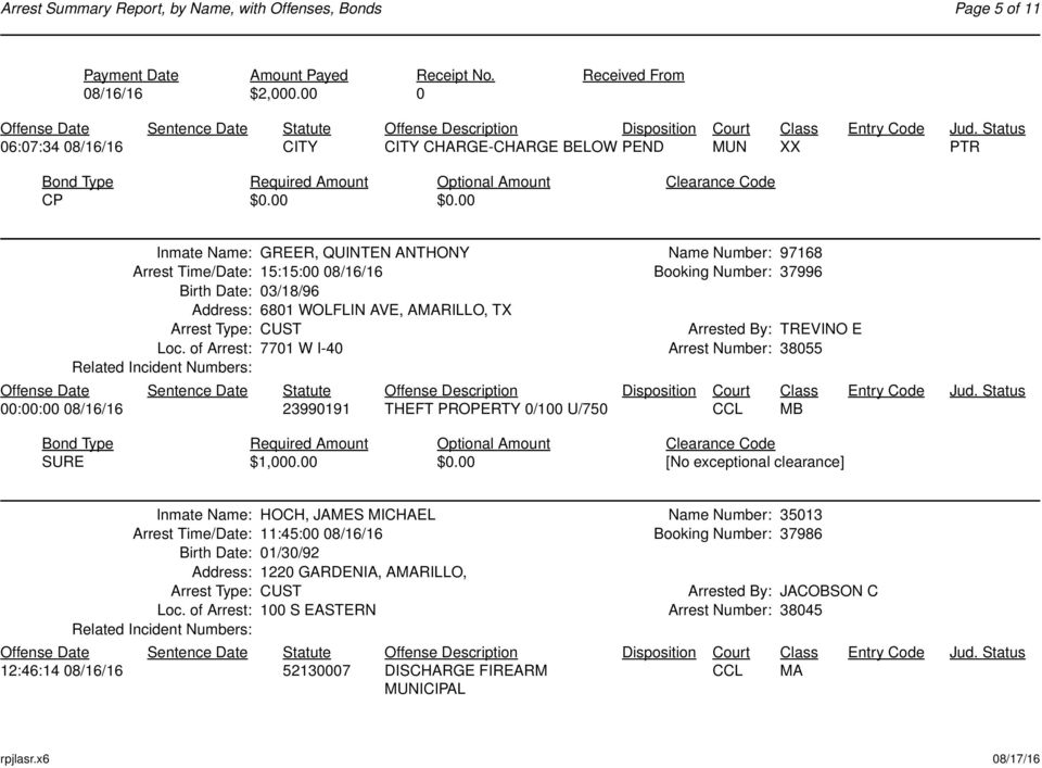 POTTER COUNTY SHERIFF'S OFFICE Arrest Summary Report, by Name, with