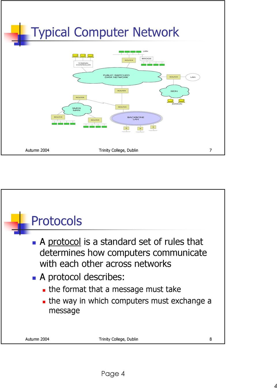 across networks A protocol describes: the format that a message must take the way in