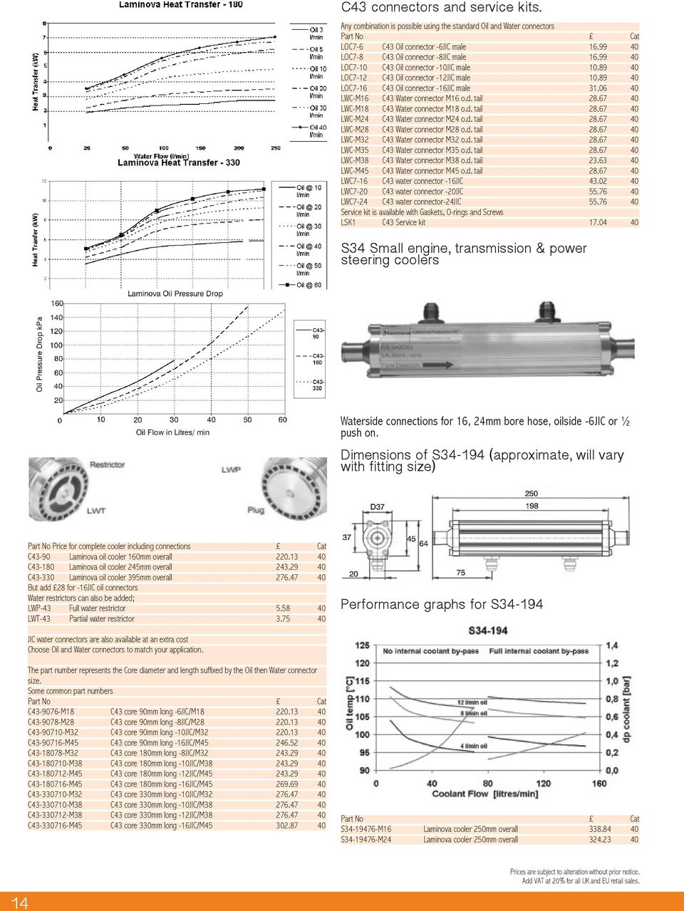 Specialists In Oil Cooling Systems And All Aspects Of Vehicle Xj6 Ewp Fans Wiring Diagram 67 40 Lwc M18 C43 Water Connector Od Tail 2867 M24