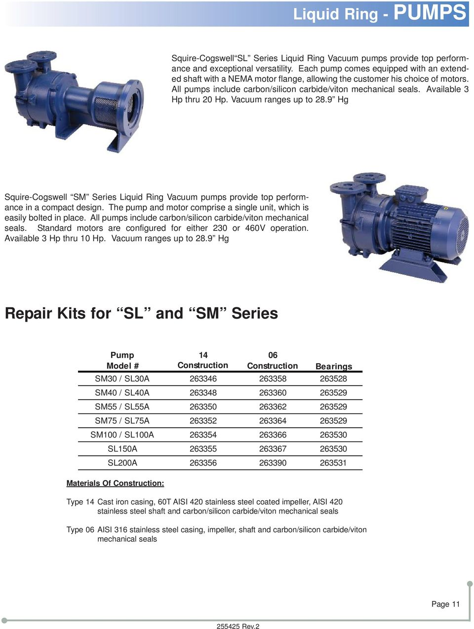 System Troubleshooting Guide Vacuum Pumps Accessories Air Gast Oilless Pump Wire Diagram Available 3 Hp Thru 20 Ranges Up To 289 Hg Squire Cogswell