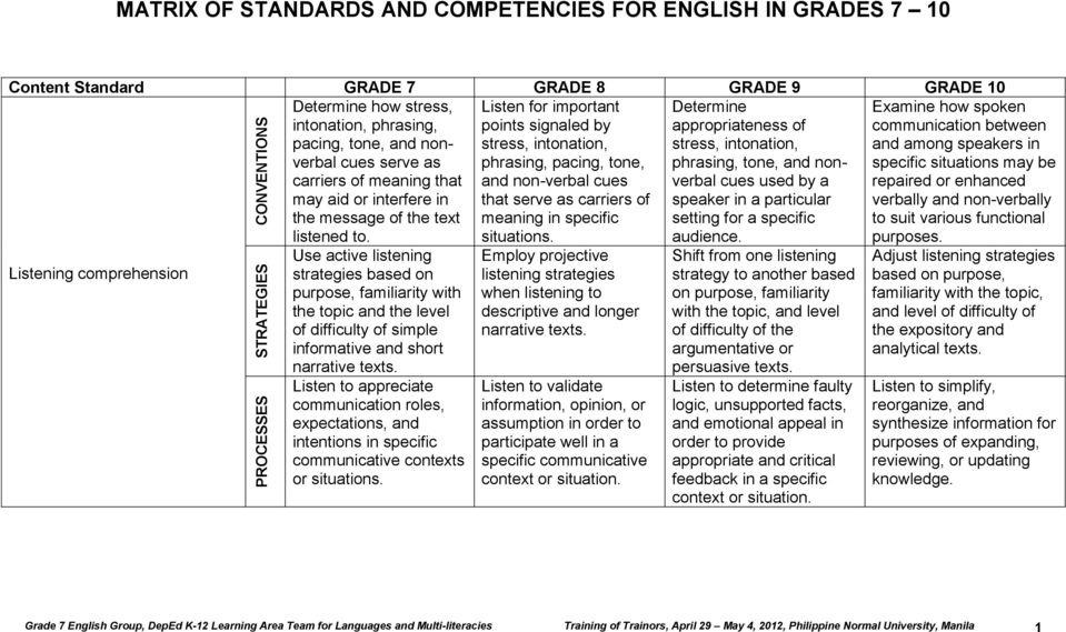 MATRIX OF STANDARDS AND COMPETENCIES FOR ENGLISH IN GRADES PDF