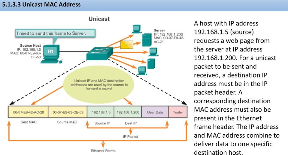 CCNA R&S: Introduction to Networks  Chapter 5: Ethernet - PDF