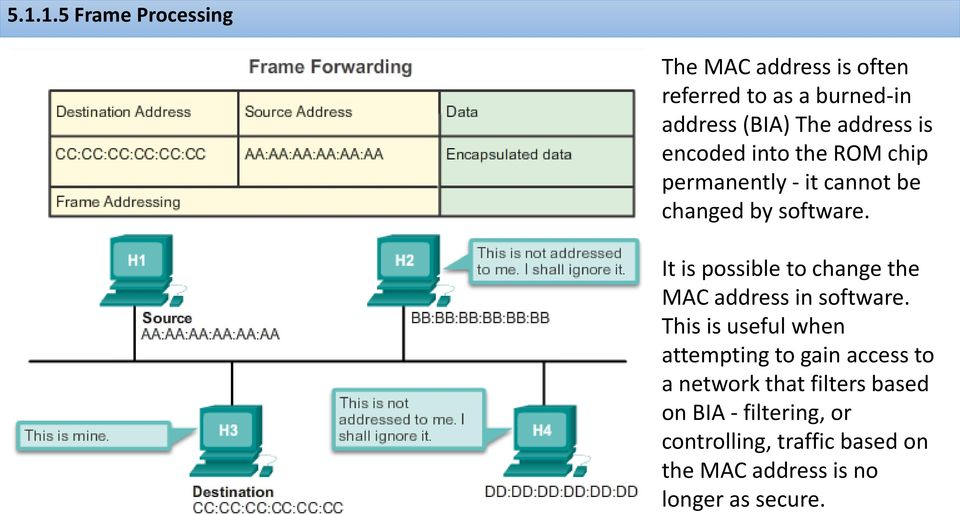 It is possible to change the MAC address in software.