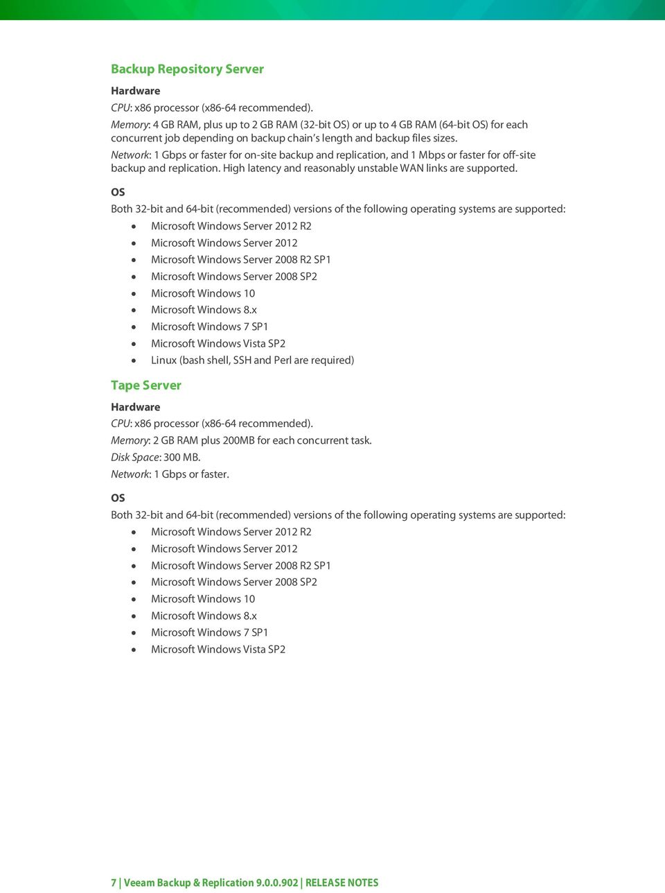 VEEAM BACKUP & REPLICATION 9 0 RELEASE NOTES - PDF