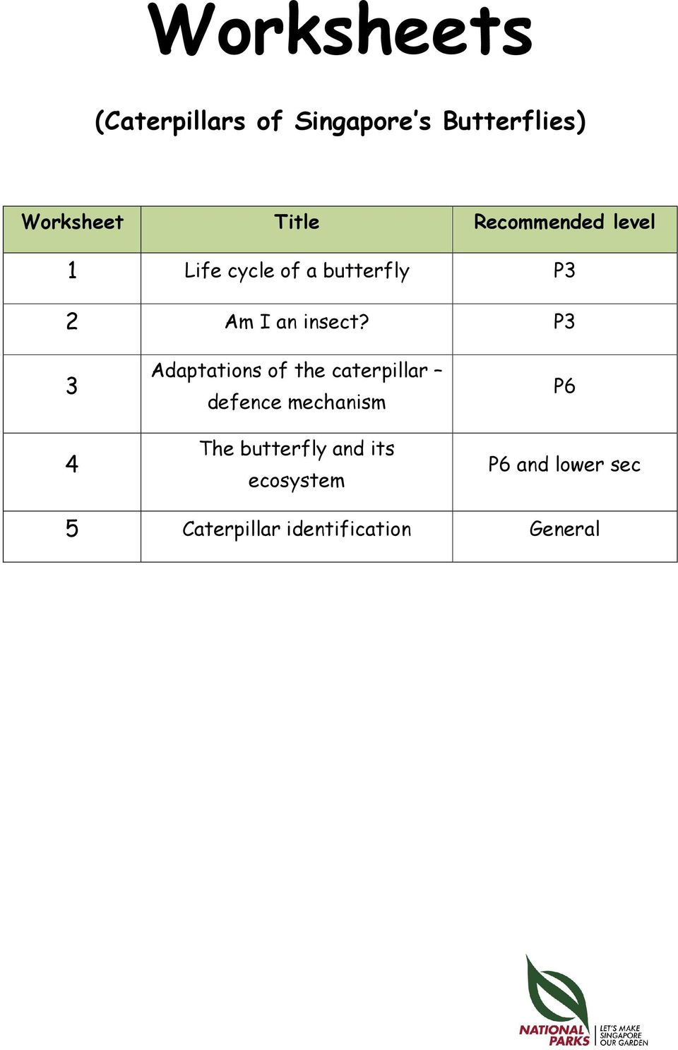Worksheets Caterpillars Of Singapore S Butterflies Worksheet Title Recommended Level Adaptations Of The Caterpillar Defence Mechanism Pdf Free Download