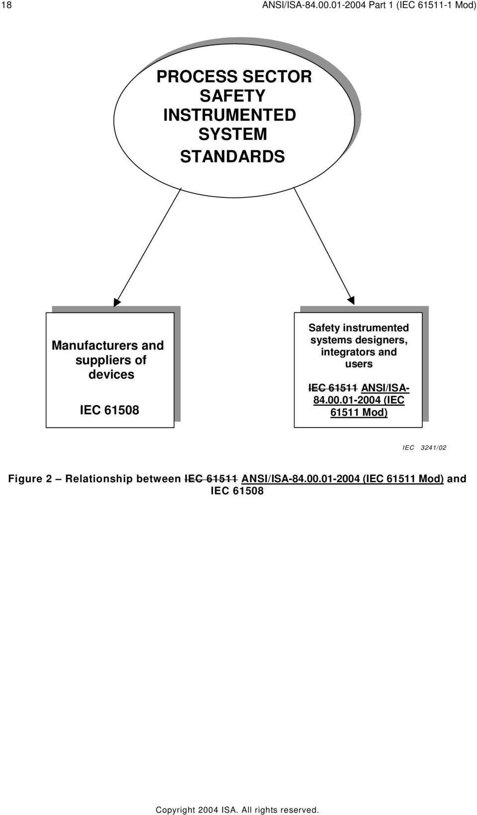 iec 61511 1 pdf free download