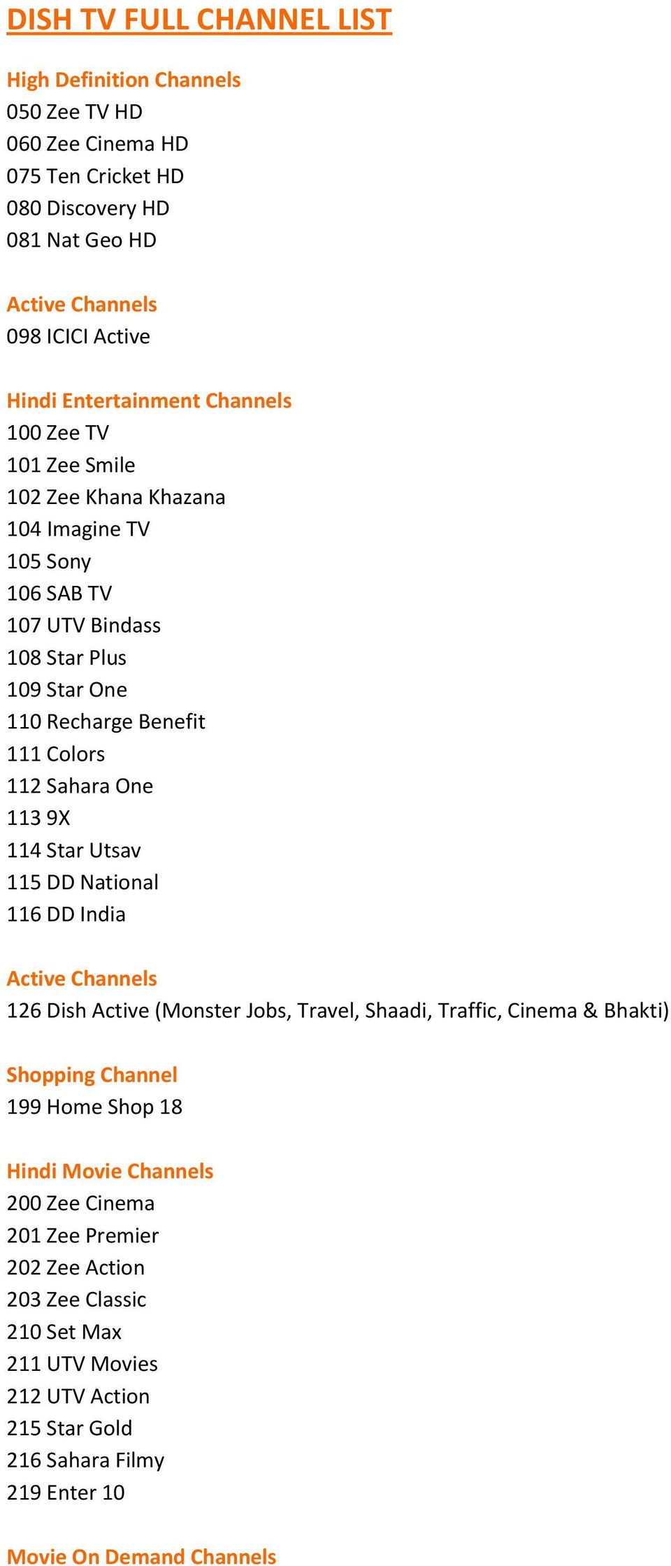 DISH TV FULL CHANNEL LIST - PDF