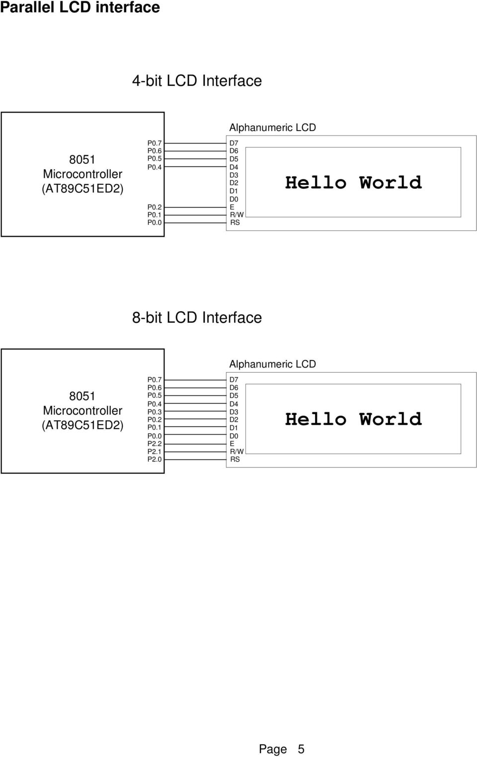 Microcontroller Display Interfacing Techniques Pdf Circuit Diagram To Interface Buzzer With Lpc2148 Arm7 Slicker 0 D7 D6 D5 D4 D3 D2 D1 D0 E R W Rs Hello World 8