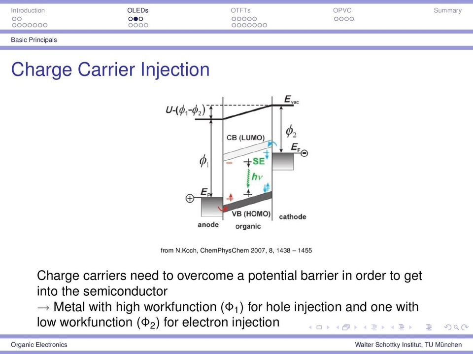 potential barrier in order to get into the semiconductor Metal with high