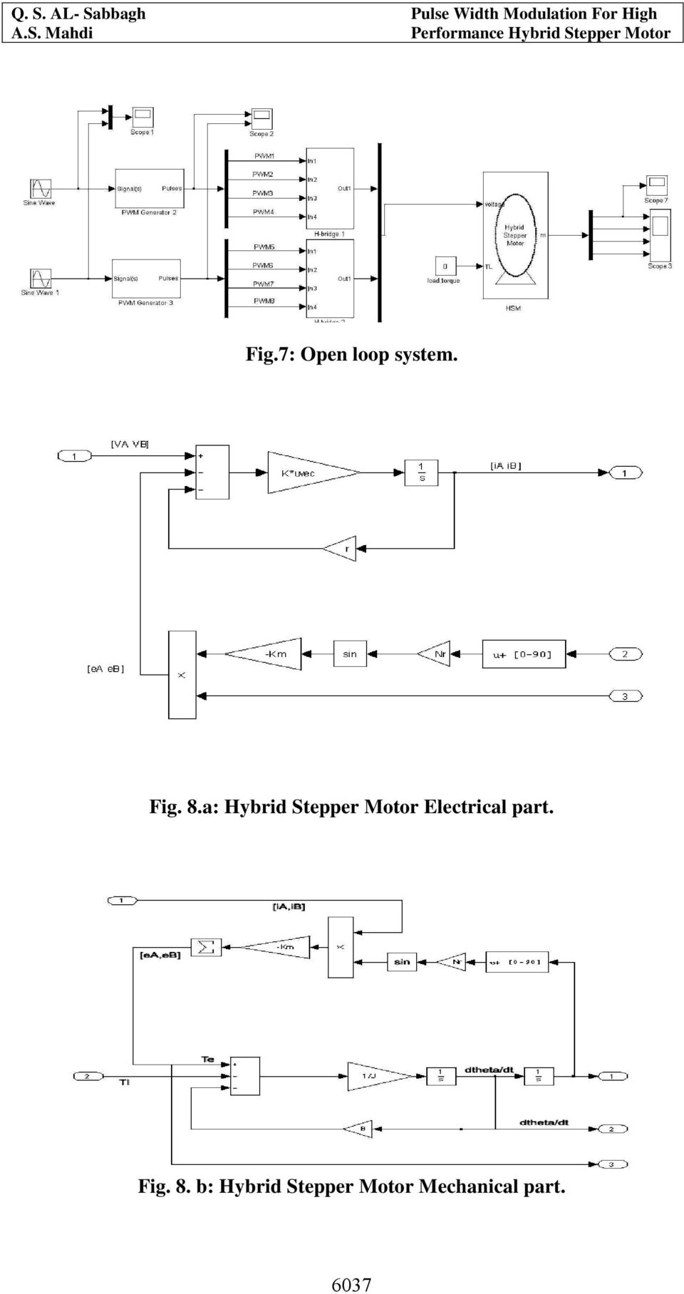 Pulse Width Modulation For High Performance Hybrid Stepper Motor Pdf Generator Circuit A Electrical Part Fig 8