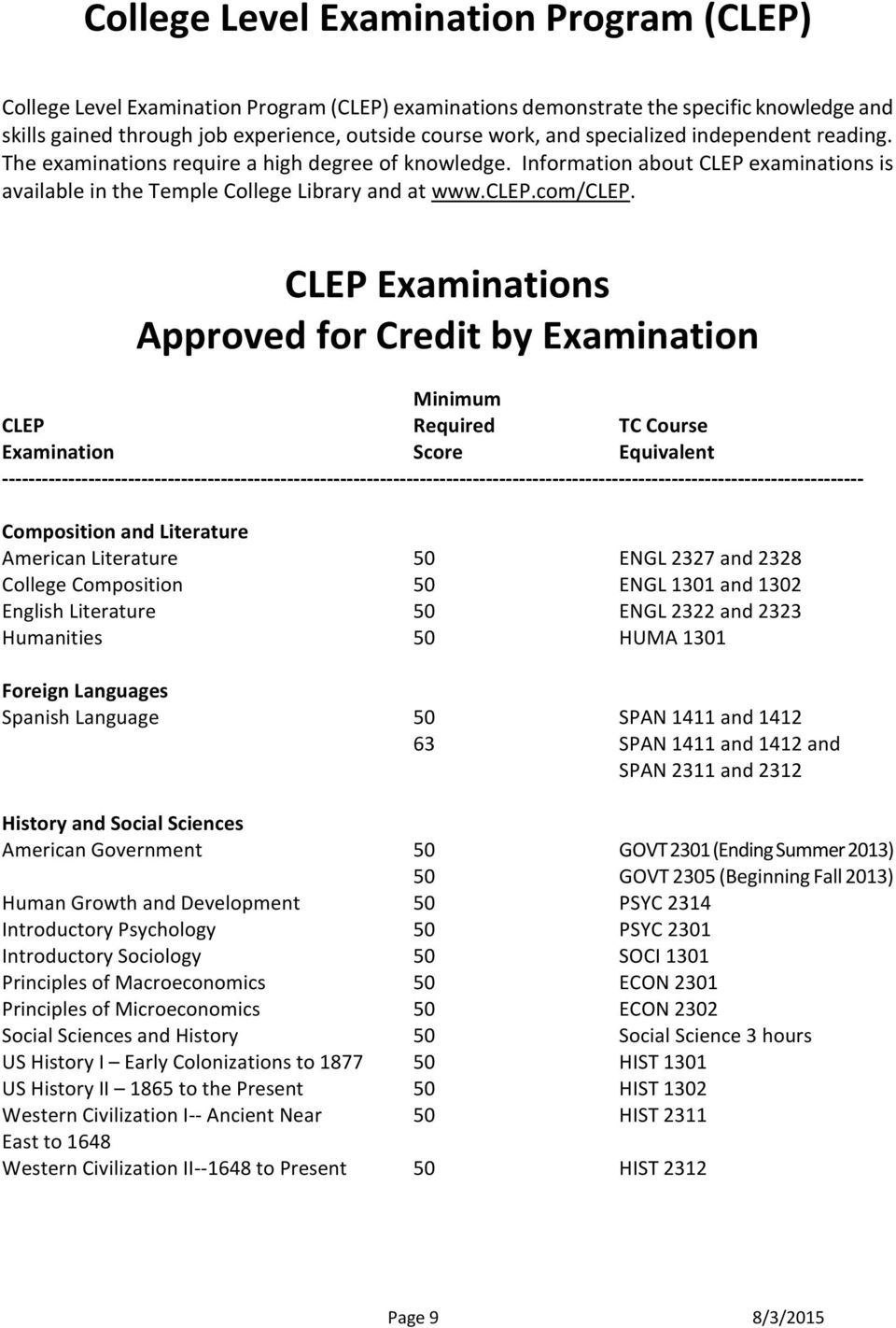 CLEP Examinations Approved for Credit by Examination Minimum CLEP Required TC Course Examination Score Equivalent
