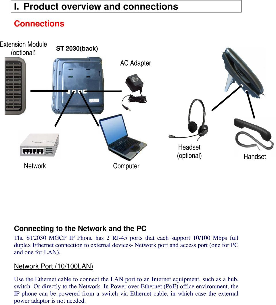for PC and one for LAN). Network Port (10/100LAN) Use the Ethernet cable to connect the LAN port to an Internet equipment, such as a hub, switch.