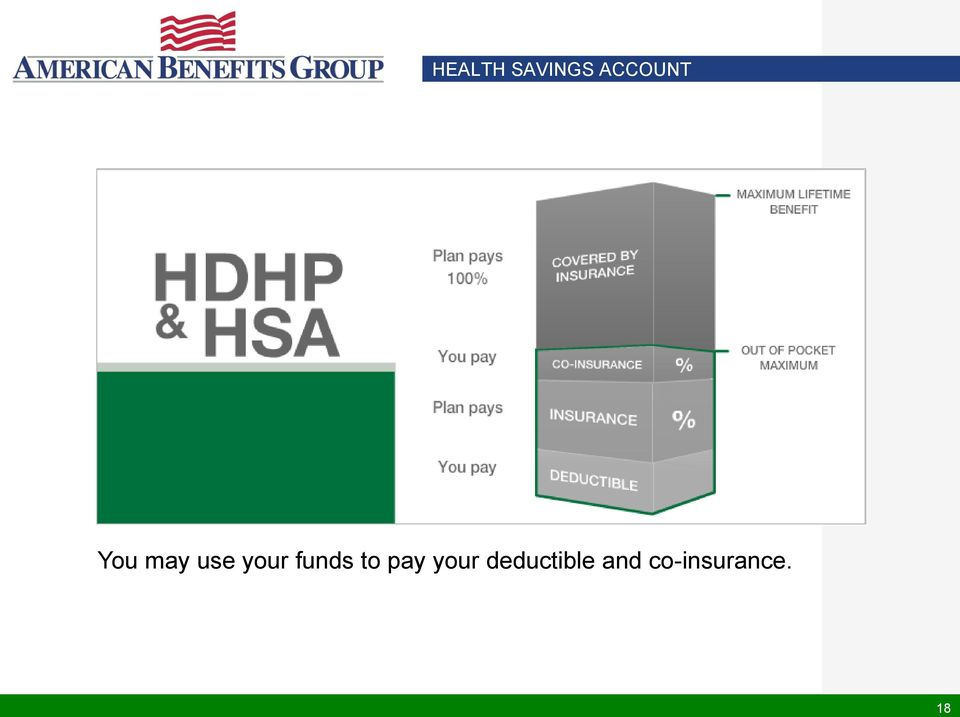 to pay your deductible